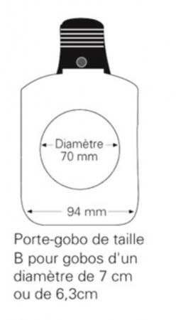 ETC - Porte Gobos