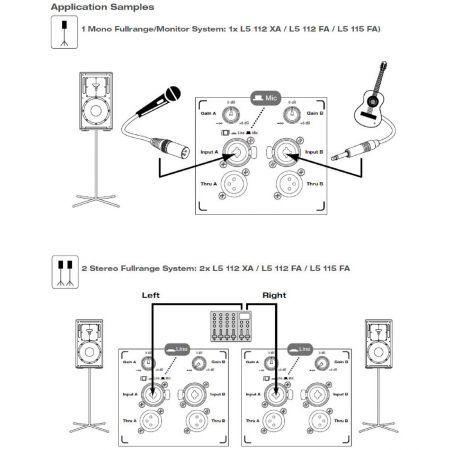 Hk Audio - Linear 5 115FA