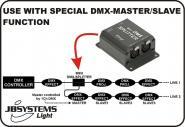 Splitter Dmx 2ch
