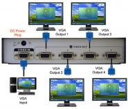 Splitter VGA